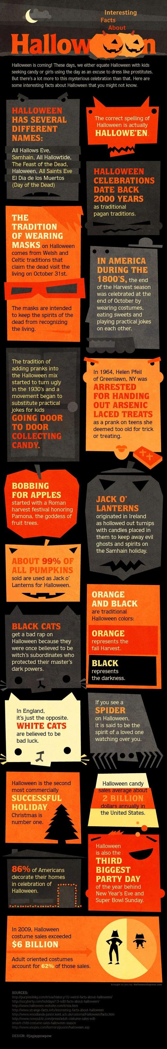 Infographic by HalloweenExpress.com