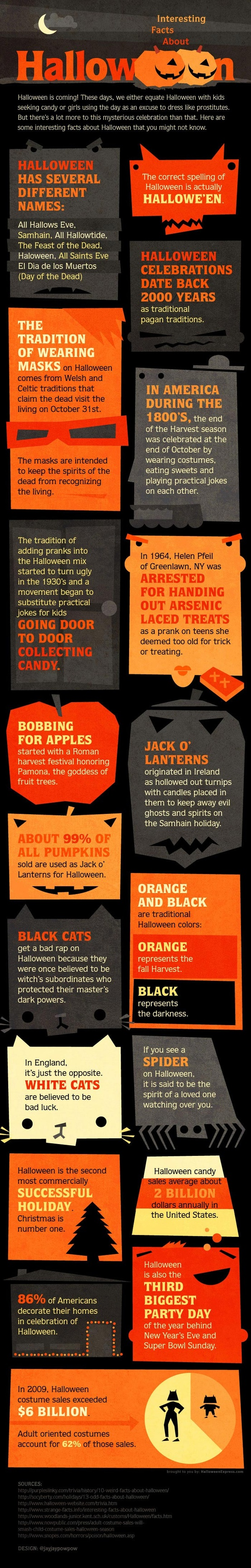 Infographic by HalloweenExpress.com