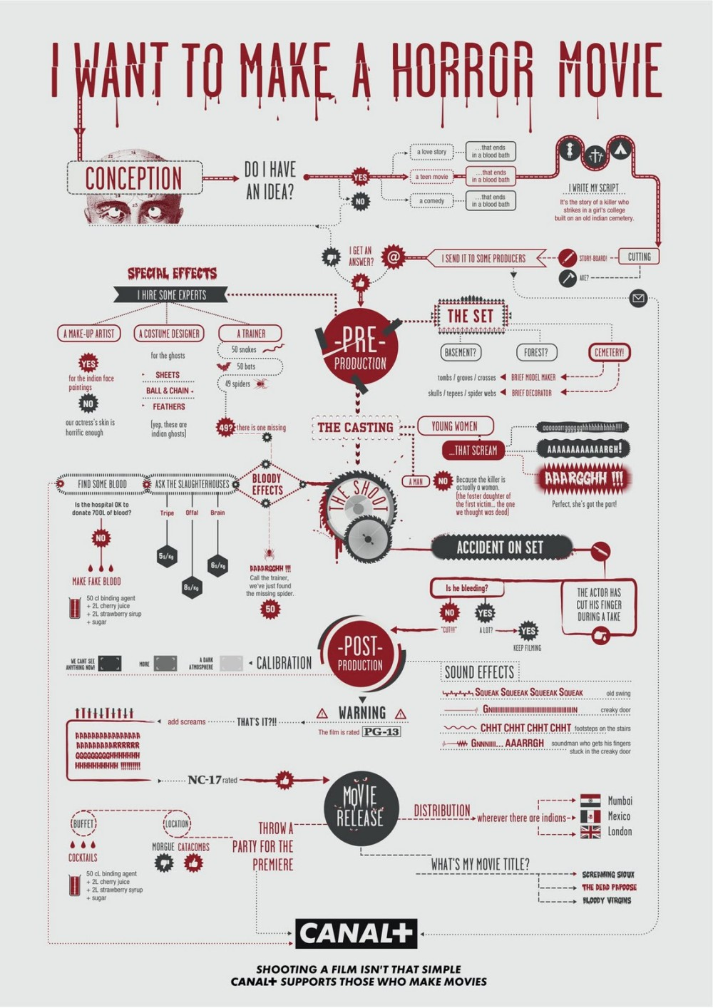 Infographic courtesy of Canal+
